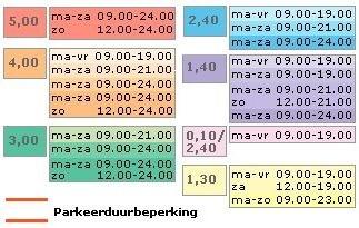 Parkeertarieven Parkeren Amsterdam