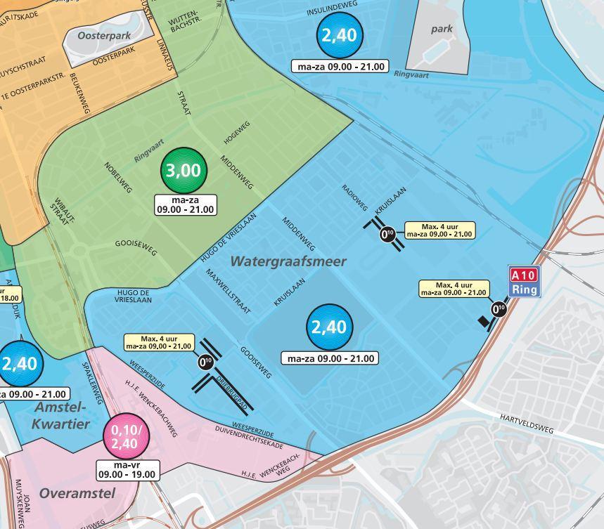 Middenmeer for Funda amsterdam watergraafsmeer